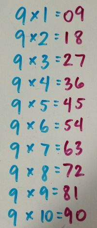 """Great tricks for learning times tables--1. teach them out of order, 2. """"whisper and shout"""", 3. teach the ones that rhyme, 4. the 5-6-7-8 trick, 5. look for 9s patterns, 6. erase and recite, 7. make multiplication facts do double duty."""