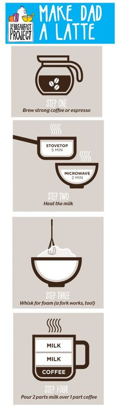 Make an at-home latte in 4 simple steps. It's the perfect way to tell Dad you love him 'a latte' this Father's Day!