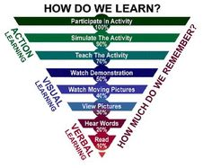 The 21st century classroom doesn't just focus on what kids learn, it focuses more on how kids learn best...
