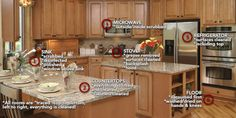 Home Cleaning Centers of America franchise Cleaning Franchise, Cleaning Business, Clean House, Backsplash, Countertops, Vacuums, Sink, Kitchen Cabinets
