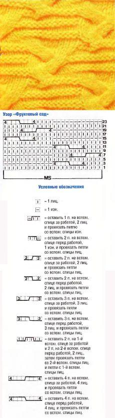 """www.SHPULYA.com - Рельефный узор """"Фруктовый сад"""" спицами 7"""