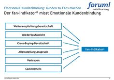 Emotionale Kundenbindung: Wie Sie aus Kunden Fans machen Bar Chart, Connection, Fan, Confidence, Life, Fans, Computer Fan