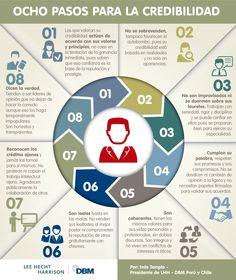 #Infografía || 8 pasos para la #credibilidad
