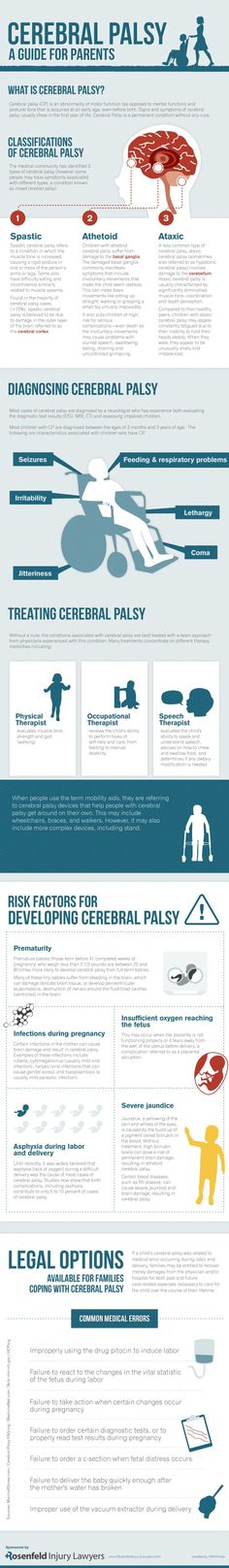 Cerebral Palsy - A Guide for Parents  http://pinterest.com/pin/12596073929672183/
