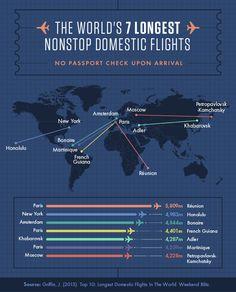 The World's 7 Longest Nonstop Domestic Flights | Infographic | BeutlerInk.com