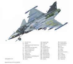 Poder Naval, Aircraft Design, Cutaway, Fighter Jets, Engineering, 1, Military, Airplanes, Models