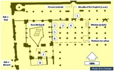 The diagram above is a plan view of the front part of Masjid Nabwi and identifies pillars (ustuwaanah) where a significant event or act occurred (the pillars themselves are not important).
