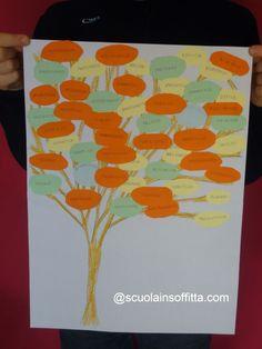 L'albero delle emozioni (da fare con i bambini). Emotions tree (made it with your children)