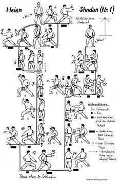 Mundo Karateca: Kata Shotokan : Série Heian