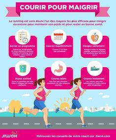 Conseils pour perdre du poids en courant ! Courir pour maigrir !