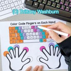 Computer Lessons, Computer Basics, Computer Class, Technology Lessons, Computer Help, Technology Posters, Computer Activities For Kids, Quiet Time Activities, Kindergarten Activities