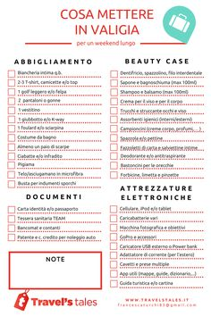lista cosa mettere in valigia
