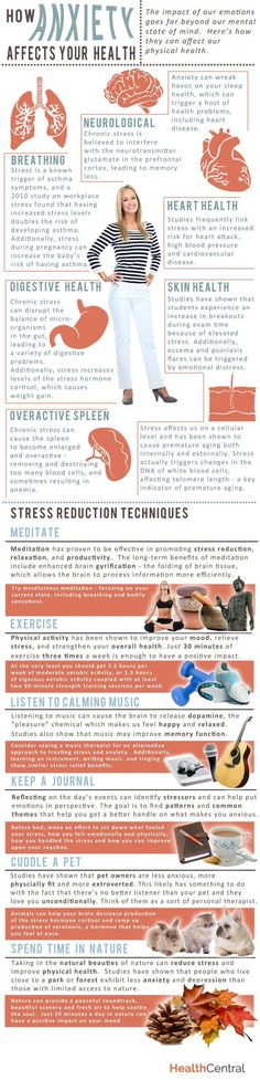 How anxiety affects your health #Infographic #MentalHealth