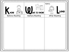 1000+ images about Reading on Pinterest | Reading Strategies, Word ...