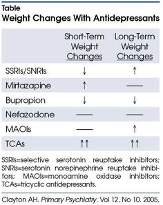 bupropion antipsychotics