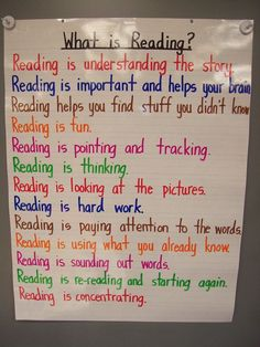 What is reading - anchor chart