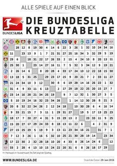 Infografik: Der Bundesliga-Spielplan auf einen Blick   Kreuztabelle - bundesliga.de