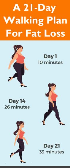 Consistency is the most important thing if you want to achieve sustainable weight loss, to maintain or develop your muscles and general health. And maybe the most important thing is to remember that you should commit for life to some form of exercise! In addition we will present you an exercise plan we think works best and is least time-consuming.