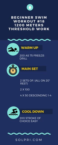 """Another staple workout for today's daily swim set. Breaking up the threshold into 50's give you a chance to pick up a little bit more speed. In the long run this will help you keep a faster speed at your 100's and beyond.  if the beginner set is too long, cut the main set in half.  To see the intermediate and advanced sets click """"visit"""" to go to the full post."""