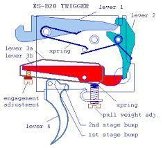 Image result for crossbow trigger schematic #Crossbows