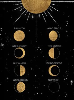 Moon Phase Calendar and Art Print Moon Phase Calendar and Art Print Moon Phase Calendar and Art Print – TerraSoleil<br> Moon Phases Art, Moon Art, Moon Moon, Moon Phase Calendar, Moon Drawing, Moon Phases Drawing, Gig Poster, Moon Magic, Space And Astronomy