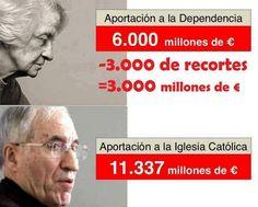 Twitter / BasuraDeEstado: Aportación dependencia 6000 ...