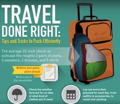 Essential Airline Travel Advice. #jukasojourneys #traveltips