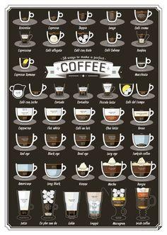38 modi per servire il caffè