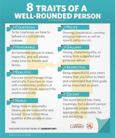 How many people with these traits do you know? #infographic #traits #manners
