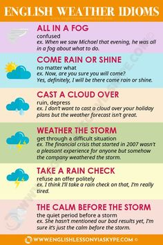 English Idioms related to Weather – Intermediate Level English English Idioms related to weather. Learn English idioms in context. Essay Writing Skills, English Writing Skills, Writing Words, English Lessons, English English, French Lessons, Spanish Lessons, Teaching Spanish, Learn English Grammar