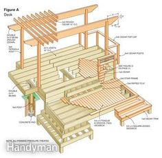 HowTo plan and construct small wood deck with composite decking, cantilevered seating nooks, a cedar pergola, custom railing, cascading stairs—all illustrated with easy-to-understand construction details... includes locating footing holes accurately with string lines