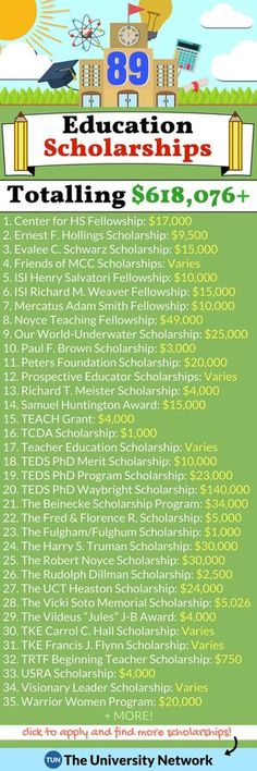 Here is a selection of Education Scholarships that are listed on TUN. Here's a list of selected Education Scholarships listed on The University Network. School Scholarship, Scholarships For College, Education College, College Students, College Life Hacks, College Tips, College Savings, College Checklist, College Dorms