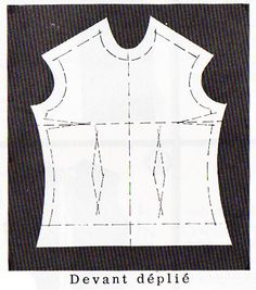 Confectionner un top , Apprendre à coudre - Loisirs créatifs Basic Sewing, Sewing Basics, Tops, Women, Fashion, Learn To Sew, Templates Free, Creative Crafts, Projects