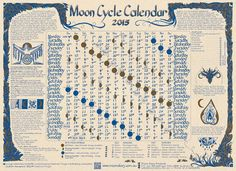 Moon Cycle Wall Chart 2015 – The Tantra Shop
