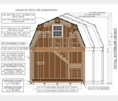 via /r/woodworking Storage Building Plans, Storage Shed Plans, Building A Shed, Built In Storage, Building Design, Building Ideas, Roof Storage, Gambrel Barn, Gambrel Roof