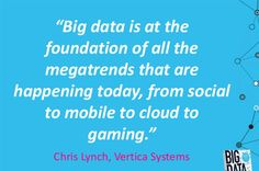 What is Big data? Why is it important to us. To know more, contact us at: www.gitsacademy.com