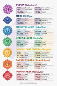 Healing Meditation, Yoga Meditation, Meditation Rooms, Meditation Quotes, Kundalini Yoga, Chakra Meanings, Chakra Symbols, Yoga Symbols, Crystal Meanings