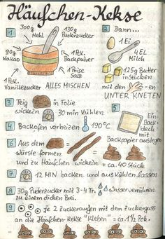 Bullet Journal Set up Dezember 2017 und anderes… Bullet Journal Birthday Tracker, Bullet Journal Set Up, Sweet & Easy, Homemade Blueberry Muffins, Bakery Decor, Homemade Chocolate Chip Cookies, Some Recipe, Food Illustrations, Recipe Collection