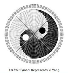 There is wisdom to be gained from the Eastern civilizations. Taoists and sacred geometry overlap here.  You can learn to manifest whatever you desire. Click on the picture to find out how.