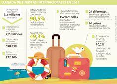 NoticiLos aeropuertos se preparan para los turistas que habrá en Semana Santa
