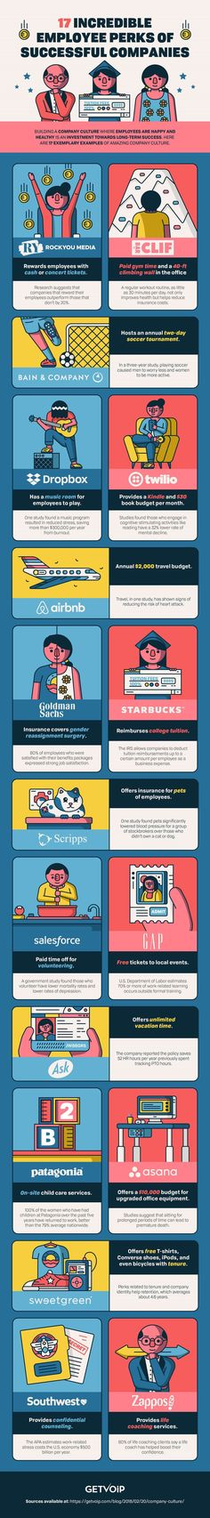 17 Incredible Employee Perks of Successful Companies #Infographic #Business #EmployeeBenefits