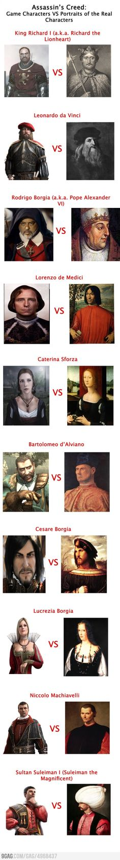 Assassin's Creed: game characters compared to their historical counterparts.