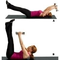 BEST ABS WORKOUT:  Get Six Pack Abs in Weeks  Lose belly fat: Use these abs exercises to get strong core muscles and flat abs in no time diet-exercise fitness for-the-home ab-workout fitness fitness fitness