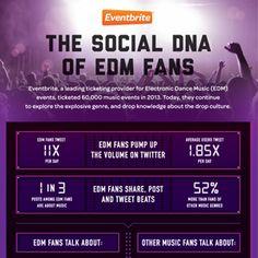social-dna-of-edm-fans