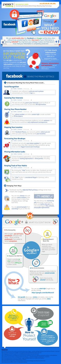 Facebook And Google+ : Social Media Privacy Compared And Tips To Stay Safe [Infographic]