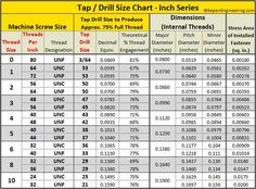 Tap Drill Chart - Physics Instrument Shop:Tap Drill Chart By : www.edu On very deep holes it would be worthwhile to totally withdraw the tap from. Tap Chart, Autodesk Inventor, Drill Guide, Machine Design, Autocad, Free Resume, Sample Resume, Physics, Tutorials