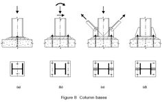 Baseplate connections in simple construction are generally modelled as pins, and designed to transfer either concentric force (compression or tension) or a ...