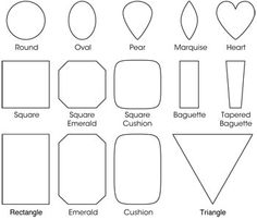 Shapes - a specific form, a particular condition, the outline of something you can see even when you cannot clearly make out what it is, or to a something cut out of paper.