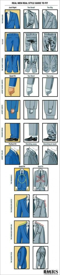 The perfect Menswear fit guide
