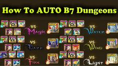 How to Auto Elemental Dungeons Tips and Tricks - Summoners War Magic Dar...